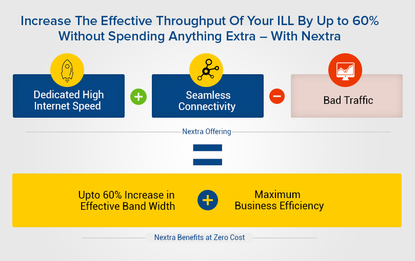 nextra-services-offerings